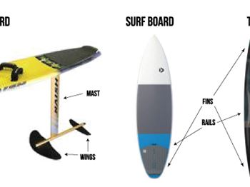 Kitesurfing Tips: How to ride a foil board - Kitesurfing News